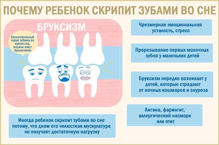 Почему ребенок скрипит зубами во сне – советы доктора комаровского 2021