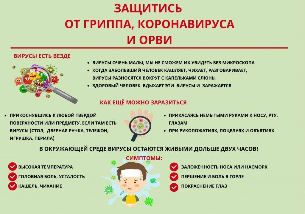 Профилактика гриппа у детей дошкольного возраста