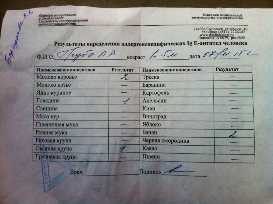 Аллергопробы - цена в москве, сдать аллергопробы в «нии эпидемологии»