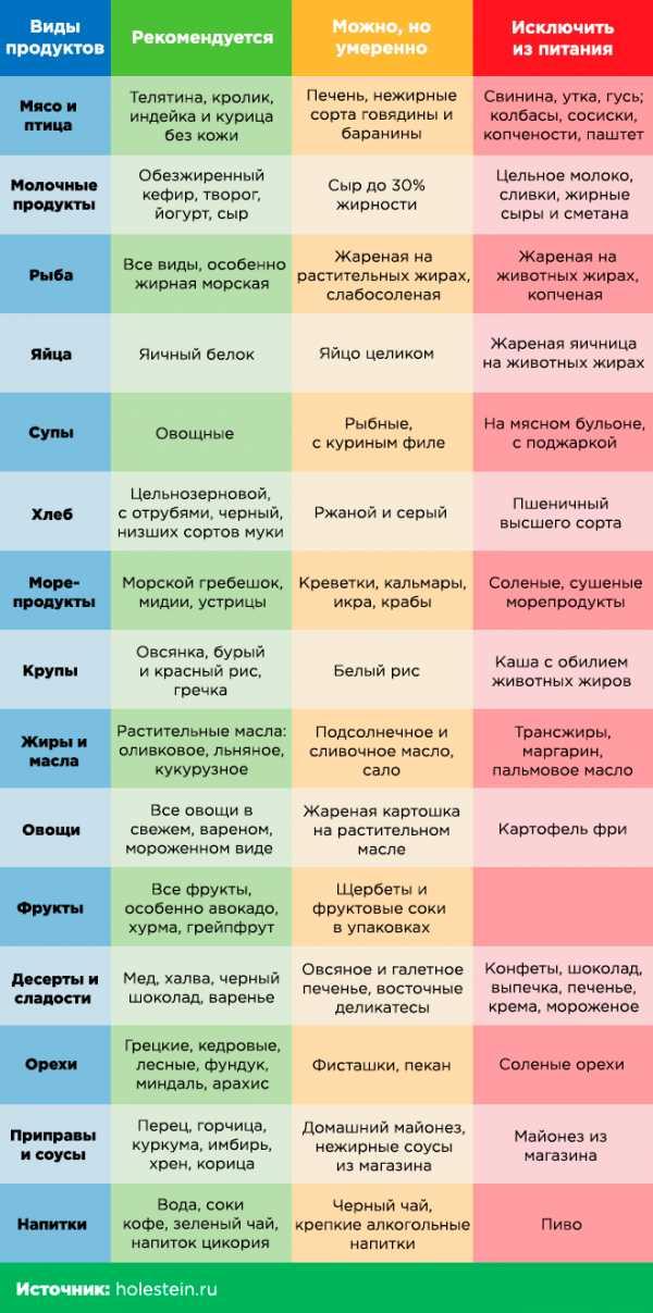 Диета при оксалатах в моче: меню по дням и рецепты | компетентно о здоровье на ilive