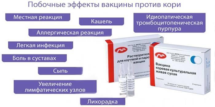 Прививки от кори. частые вопросы