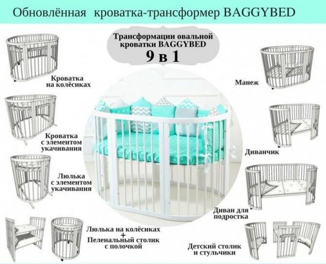 Круглая кроватка трансформер для новорожденных