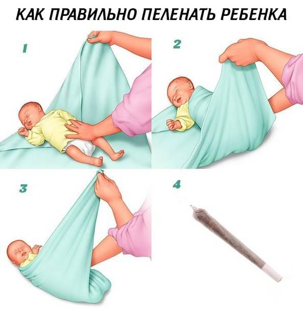 Все за и против пеленания новорожденного – виды пеленания, правила