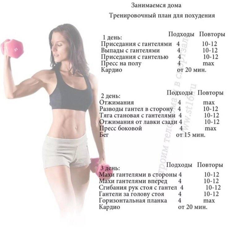 Стройная фигура – залог здоровья подростков: подберите упражнения для похудения молодежи