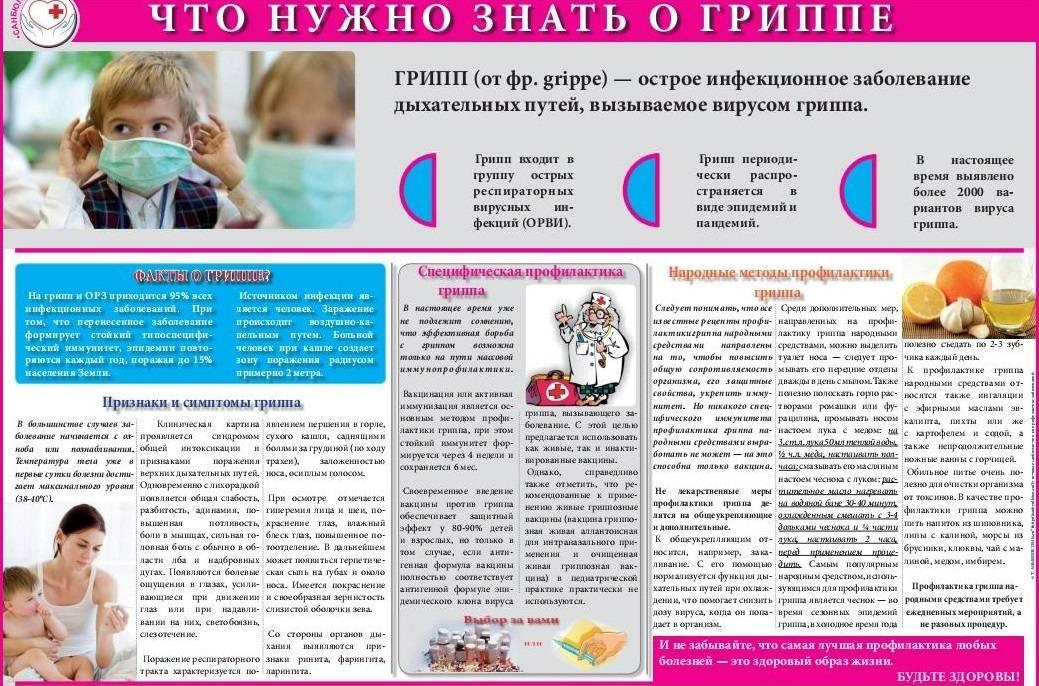 ➤ лечение орви у детей 6 лет. для борьбы с первыми признаками - деринат