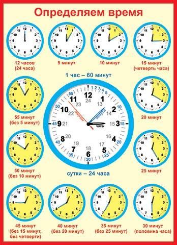 Как научить ребенка понимать время по часам | учим ребенка узнавать и определять время по часам