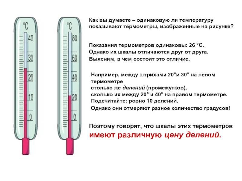 Температура 38,2 °с