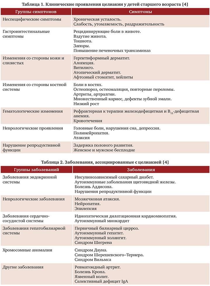 16/8: что нужно знать об интервальном голодании - маевская евгения андреевна
