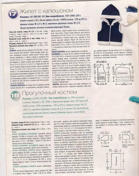 Вязание спицами для начинающих: схемы с подробным описанием