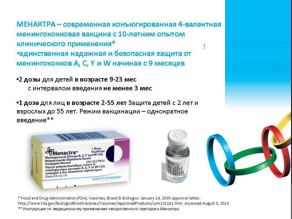 Вакцина полимилекс (polimex) в москве - прививка против полиомиелита - цена