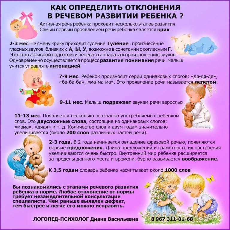 Физическое развитие детей от рождения до года. ребенок от рождения до года. пособие для родителей и педагогов