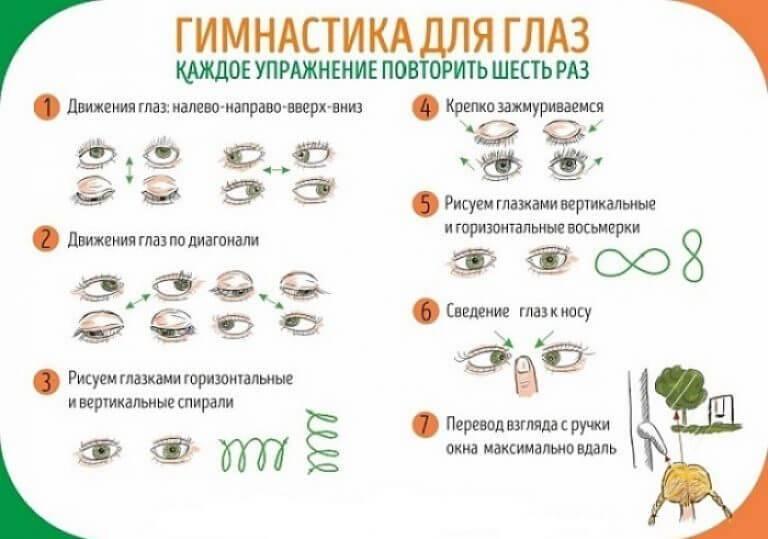 Возможные осложнения при близорукости - энциклопедия ochkov.net