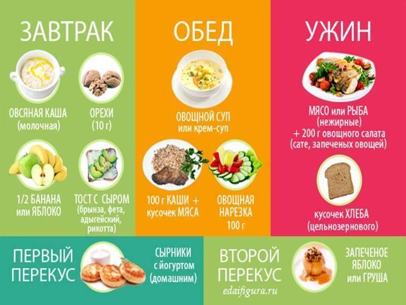 Салаты для кормящих мам: рецепты и подбор ингредиентов