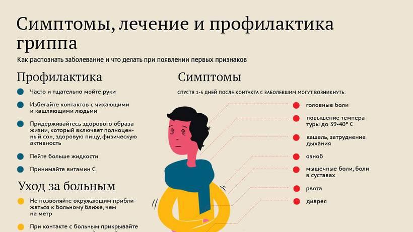 Гингивит у детей: симптомы. лечение гингивита. лечение гингивита в домашних условиях