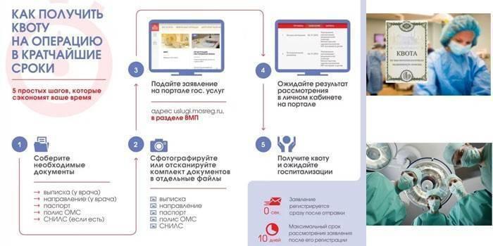 Эко бесплатно по полису омс в москве 2020  как получить квоту на бесплатное эко по омс | медицинский центр «за рождение»