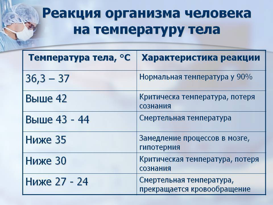 Низкая температура у ребенка