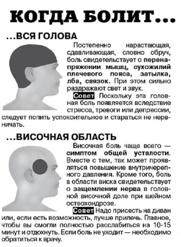 Экзофтальм (пучеглазие): что это, симптомы, причины, виды, лечение - энциклопедия ochkov.net