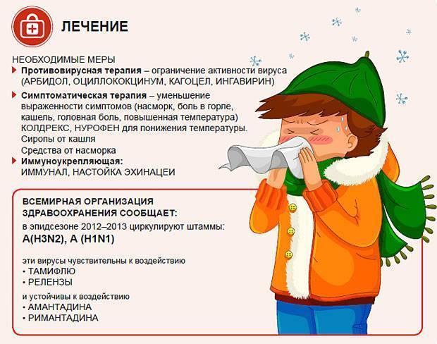 Как остановить простуду у ребенка: первая помощь