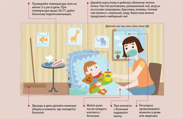 ➤ лекарства от простуды ребенку до года: безопасные и эффективные