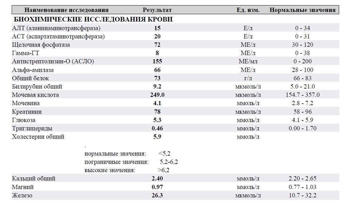 Антистрептолизин о: исследования в лаборатории kdlmed