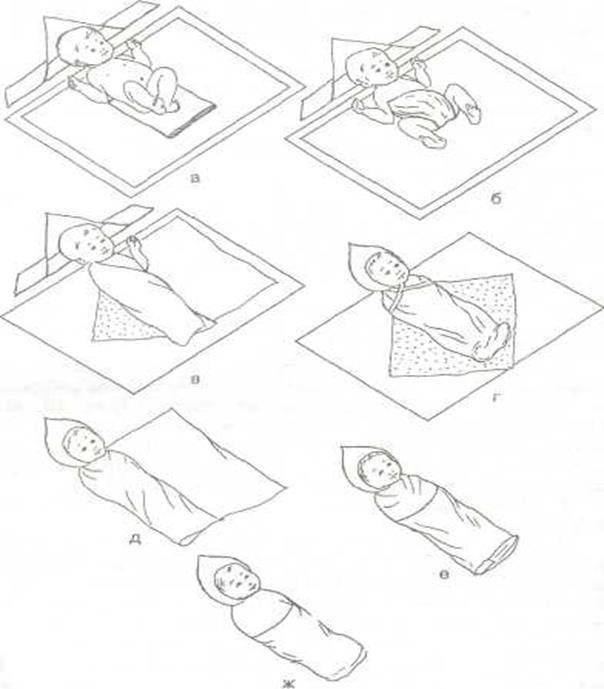 Как правильно пеленать младенца: пошаговая инструкция в картинках