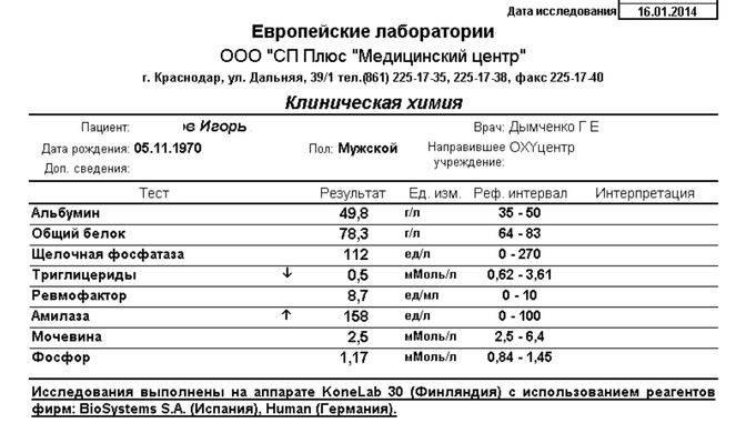Сдать анализ крови: щелочная фосфатаза у детей | детские анализы в медицинской лаборатории эндомедлаб  (г. москва, м. дмитровское, м. борисово)