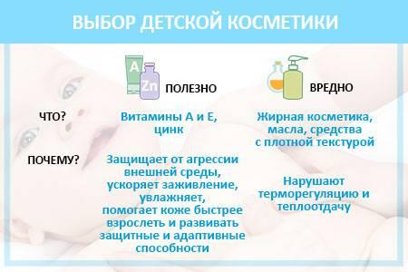 Правильный уход за комбинированной кожей лица: средства и косметика по уходу после 25, 30, 35, 45 лет