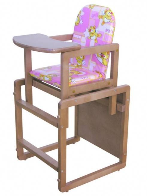 Высота детского стола и стульа в зависимости от роста - таблица (20 фото)