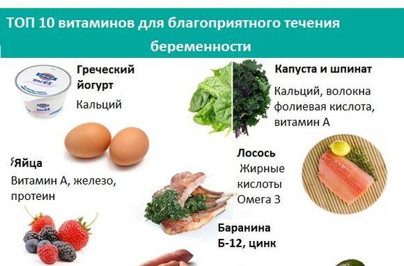 Витамины для беременных и кормящих женщин. беременность | живая аптека