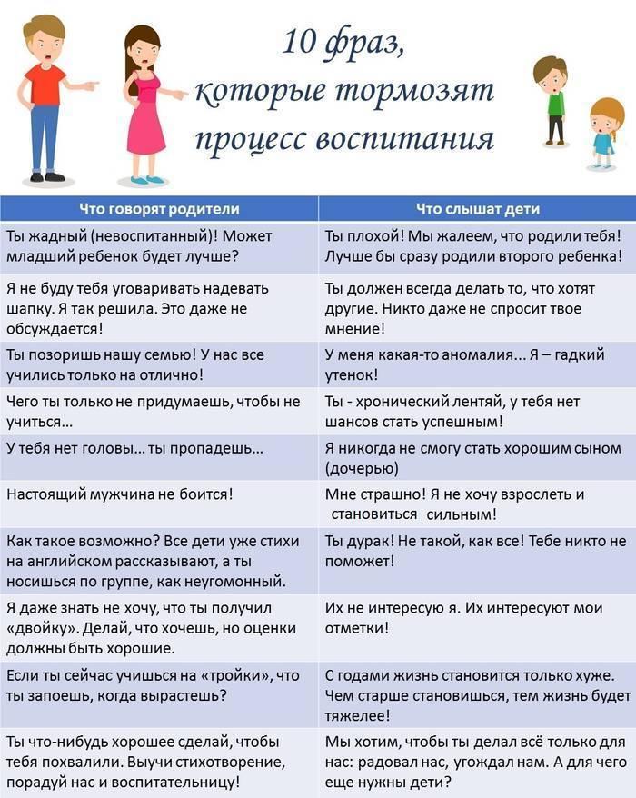Как говорить с младенцем. развитие речи, развитие ребенка по месяцам, нормы новорожденных