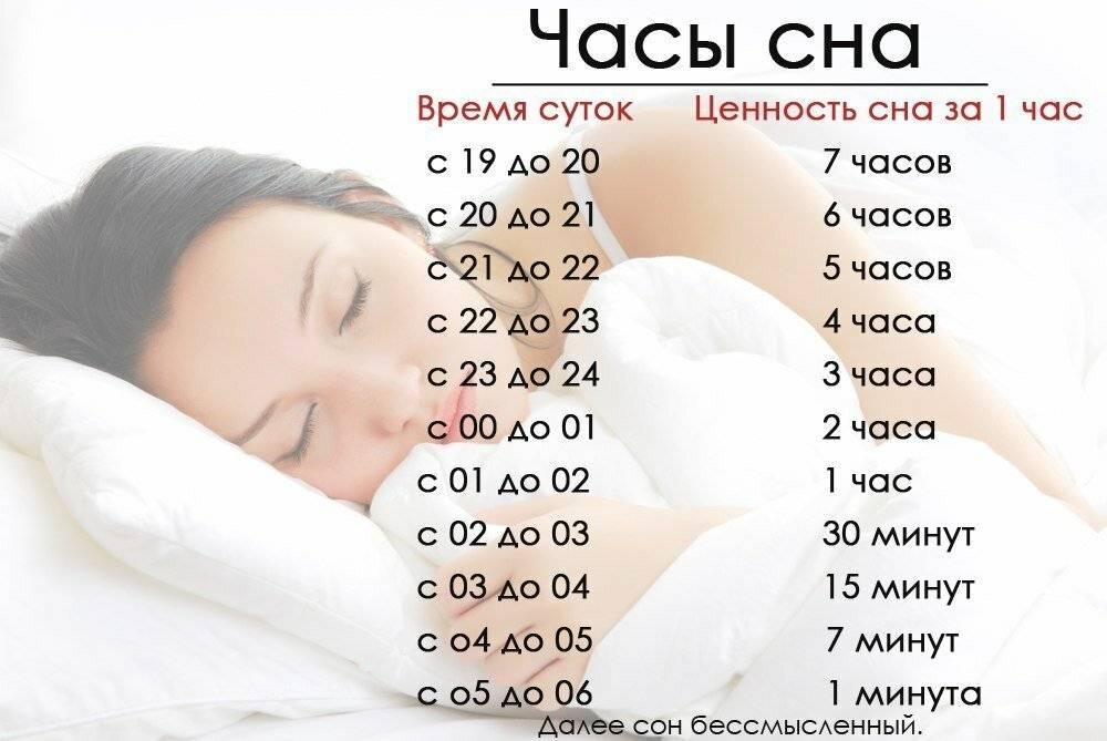 Ребенок 5 месяцев спит по 30 минут — почему новорожденный просыпается каждый час?