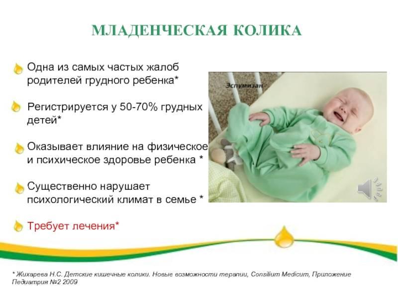 Спазмы в кишечнике : причины, симптомы, диагностика, лечение | компетентно о здоровье на ilive