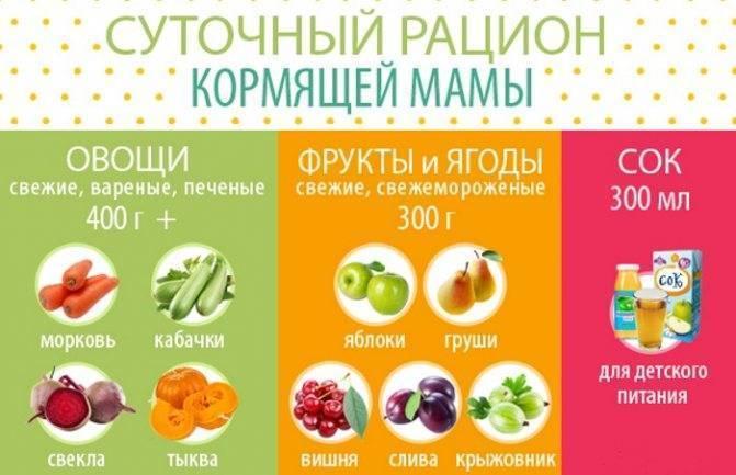 Ананасы при грудном вскармливании: можно ли есть консервированные и свежие ананасы в первый месяц гв и в остальные кормящей маме?