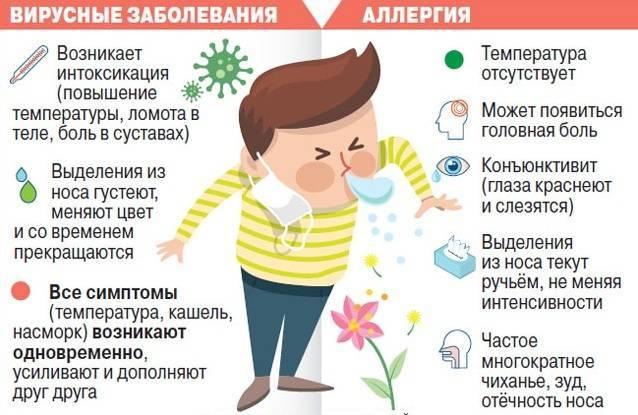 ➤ кашель и чихание, насморк без температуры