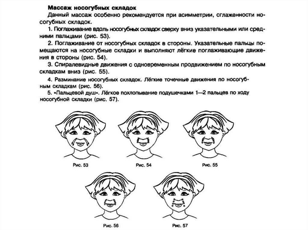 Массаж языка ребенку для развития речи: правила проведения