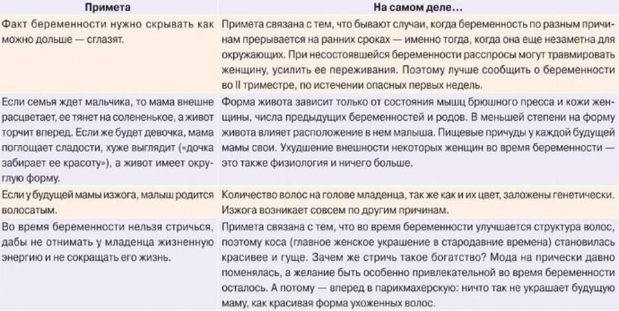 Самые важные русские приметы, связанные с беременностью