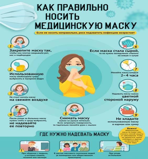 О 6 способах борьбы с симптомами гриппа у детей в домашних условиях рассказывает практикующий педиатр