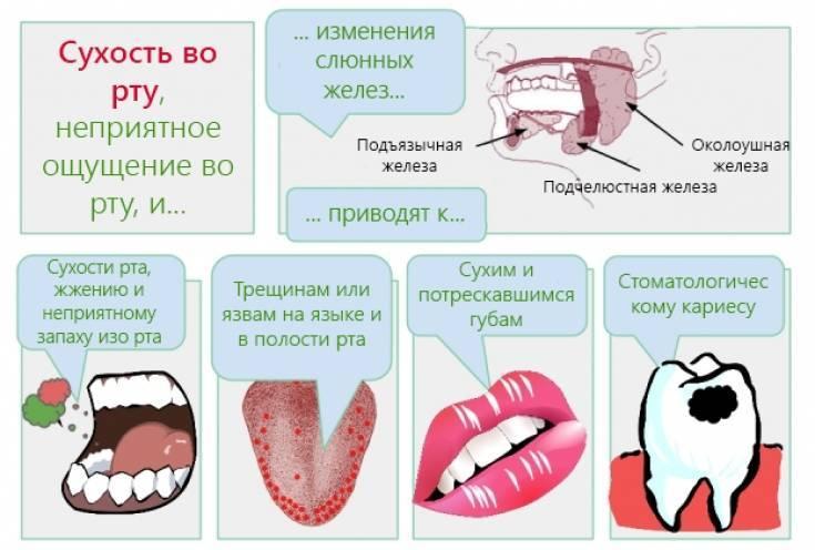 Вкус кислоты во рту при беременности: почему возникает неприятный привкус на ранних сроках, что делать?