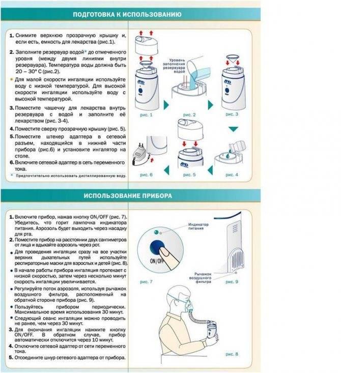 Ингаляции с Лазолваном и физраствором: дозировка для детей, инструкция по применению в небулайзере