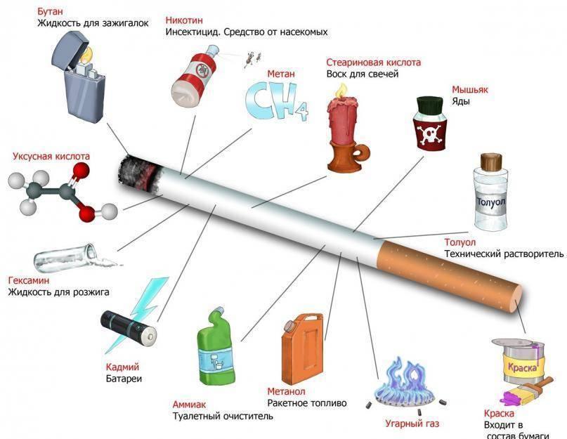 Курение при лактации: так ли безопасен кальян и что делать, если не удается бросить?