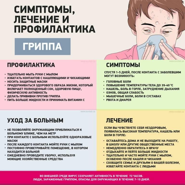 Почему кашляет ваш ребенок?
