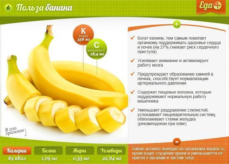 Эффективное средство от кашля банан с медом. банан от кашля: рецепты для взрослых и детей, противопоказания, отзывы. народные средства от кашля с бананом: рецепты