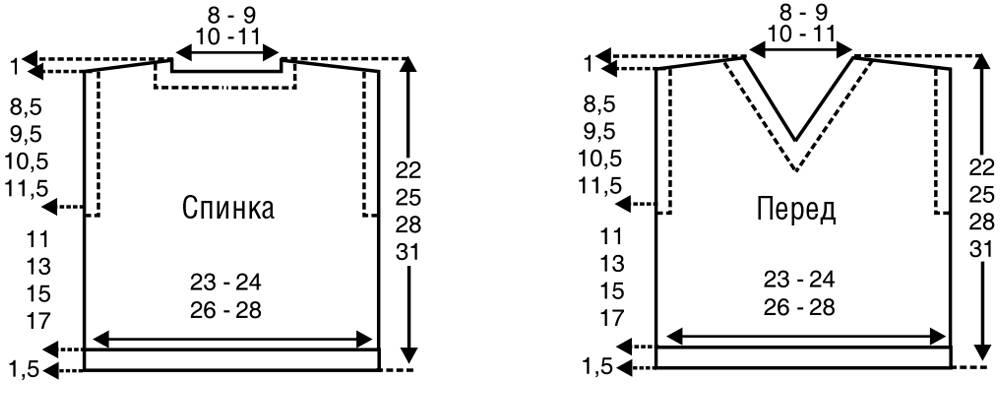 Кофточка дочке (рост ~90 см). реглан сверху. описание. - вязание - страна мам