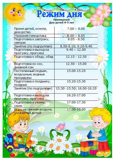 режим дня ребенка в 3 года: правильный распорядок для здоровья и развития ребенка