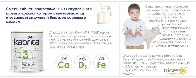 Козье молоко для грудничка: с какого возраста можно, как разбавлять и правильно давать
