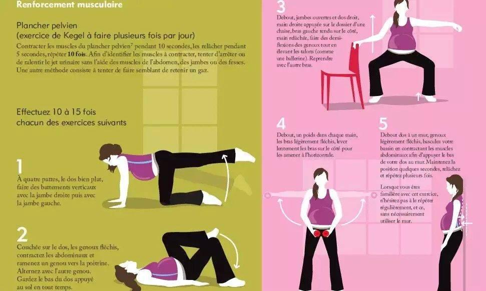 Упражнения для укрепления мышц тазового дна у женщин (упражнения кегеля) | memorial sloan kettering cancer center