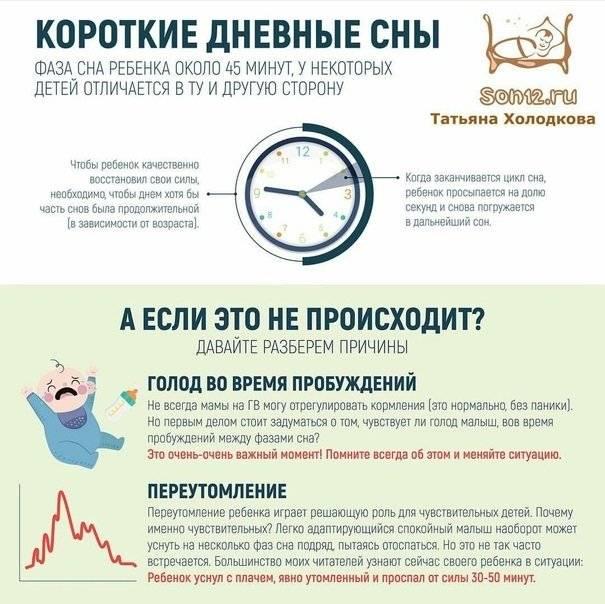 Ребенок плохо спит ночью часто просыпается и плачет, днем спит по 30 минут: что делать