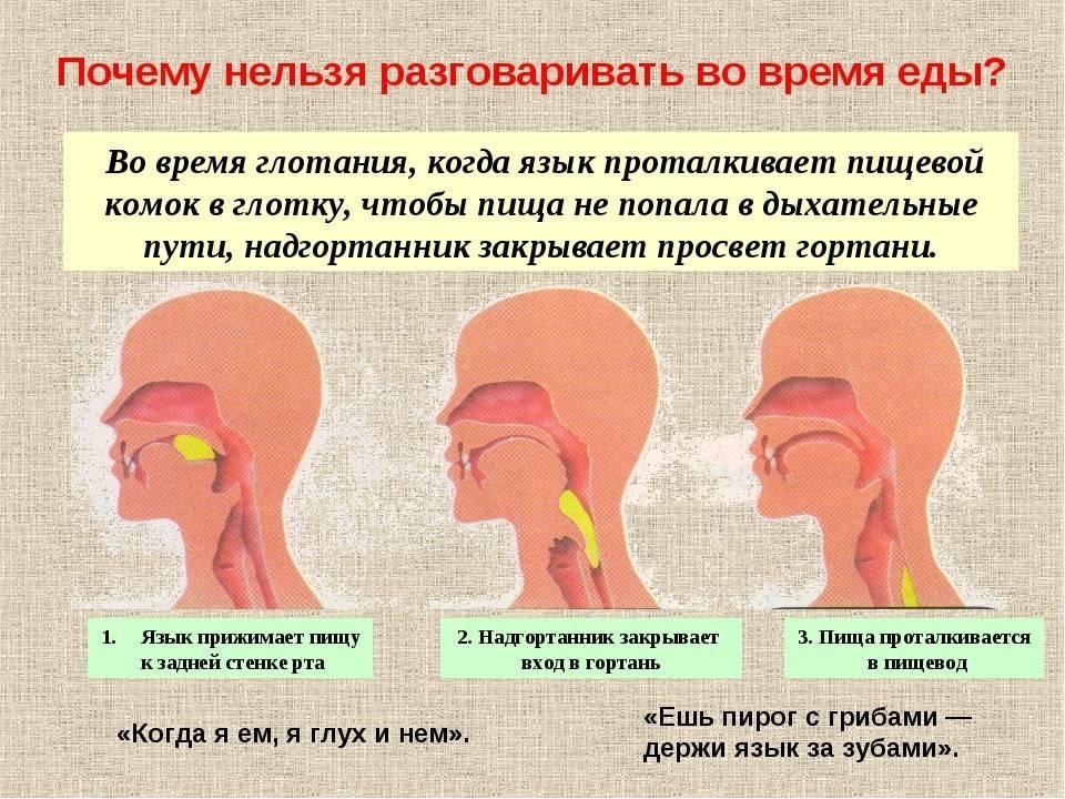 Синдром гийена -барре