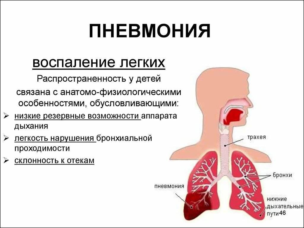 Острый ларингит и трахеит                (ларингит, фаринголарингит, ларинготрахеит острый)
