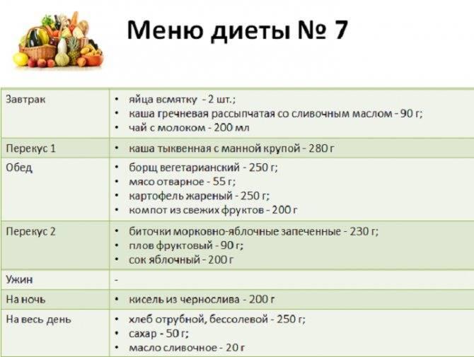 Диета 5 для детей: что можно и что нельзя есть, таблица